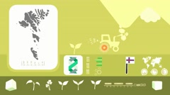 Faroe Islands - Agriculture - Vector Animation - yellow Stock Footage