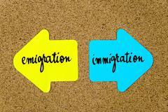 Message Emigration versus Immigration - stock photo