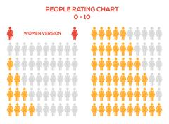 Rating set with women, lady, girl, female, ranking from zero to ten - stock illustration