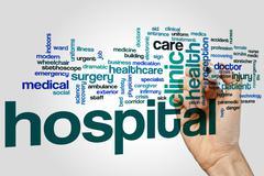 Hospital word cloud Kuvituskuvat