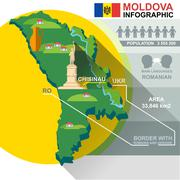Republic of Moldova, country infographic and statistical data with best sight - stock illustration