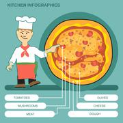 A cook with pizza presenting ingredients infographics - stock illustration