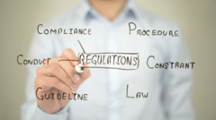 Regulations, Concept Clip Art,,  Man writing on transparent screen Stock Footage