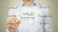 Software Design, Concept Clip Art, Man writing on transparent screen Stock Footage