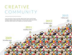 Infographic illustration of community members growth Stock Illustration