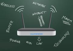 Illustration of modem router wireless on chalkboard Stock Illustration