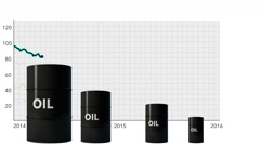 4K Oil Price Drop between 2014 and 2016 Chart and Barrels 2 Stock Footage