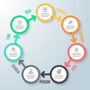 Circular infographics. Business diagram with 7 steps. - stock illustration