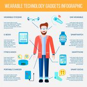 Wearable Gadgets Infographic Set Stock Illustration