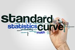 Standard curve  word cloud - stock photo
