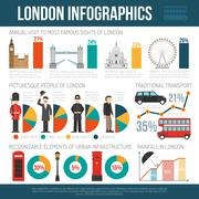 London Culture  Flat Infographic Poster - stock illustration