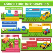 Agriculture Farming Infographic Isometric Poster - stock illustration