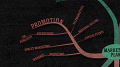 Mind map of Marketing Plan on a dark textured wall. Stock Footage