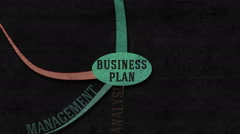 Mind map of Business Plan on a dark textured wall. - stock footage