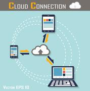 Cloud connection ( smartphone , tablet and computer are connecting to cloud s - stock illustration
