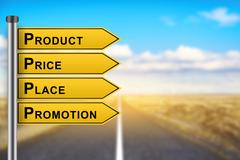 Product price place promotion marketing concept words on yellow road sign Stock Photos