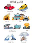 Force Majeure Natural Disaster Set Stock Illustration