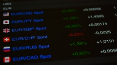 Forex background. Currency Euro price. Finance background. Stock Footage