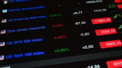 Stock market chart. Chart Dow Jones growth. Finance background. - stock footage
