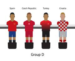 Table football game. foosball soccer player set. Spain, Czech Republic, Turkey Piirros