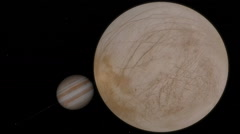 Europa Moon Rotation Timelapse and Jupiter Transit Stock Footage