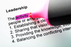 The word Leadership - stock photo