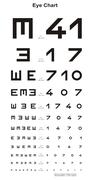 Original Eye Chart - stock illustration