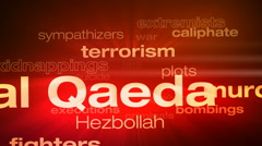 Terrorism Words Loop Stock Footage