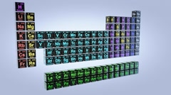 Animated glossy chemical elements building the structure of chemistry Stock Footage