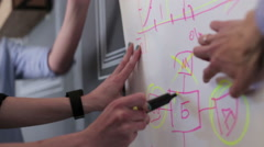 Business Team Write on the Board - stock footage