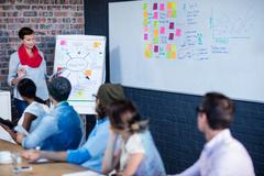 Manager leading a meeting with a group of creative designers - stock photo