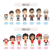 Generations Characters Set Stock Illustration