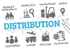 Distribution concept Stock Illustration
