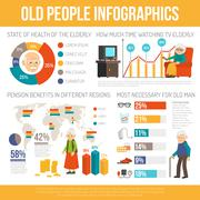 Aging People Life Flat Infographic Banner Stock Illustration