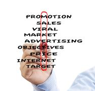 Marketing words written by man's hand on white background Stock Photos