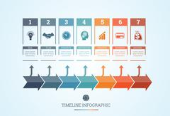 Timeline Infographic for seven positions Stock Illustration