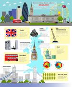 Travel to England concept vector illustration. UK landmarks and destinations Stock Illustration