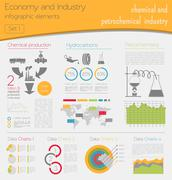 Economy and industry. Chemical and petrochemical industry. Industrial infogra Piirros
