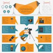 Photography infographics set with photo, camera equipment - stock illustration