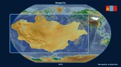 Mongolia - 3D tube zoom (Kavrayskiy VII projection). Bumps shaded Stock Footage