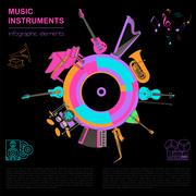 Musical instruments graphic template. All types of musical instruments infogr - stock illustration