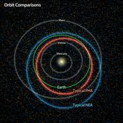 Near-Earth and potentially hazardous asteroids Stock Photos