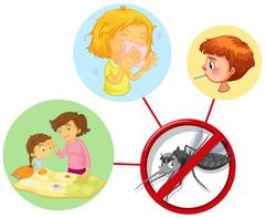 Children being sick from mosquito Piirros