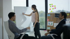 4K Business marketing team brainstorming for ideas with whiteboard in office Stock Footage