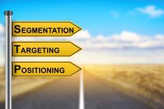 Segmentation, targeting, positioning marketing strategy words on yellow road  Piirros