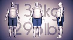 3D Illustration of an Obese Man Losing Body Weight and BMI Index Stock Illustration