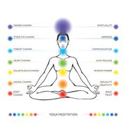 Chakra system - stock illustration