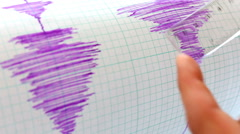 Seismological device sheet - Seismometer, ruler Stock Footage