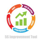 5s manufacturing improvement tool - stock illustration