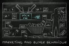 """Person in a store with """"pick me"""" item standing out, with text Buyer behaviour Stock Illustration"""